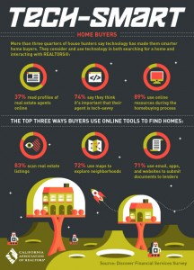 using mobile for home searches infograph